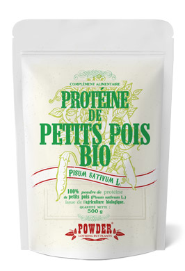 Protein of Peas